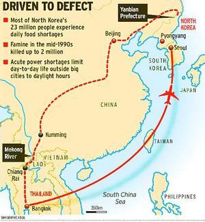 north korean defector route
