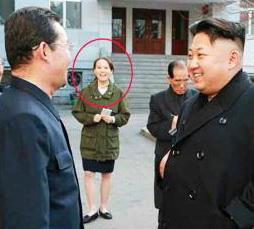Kim Yo Jong North Korea